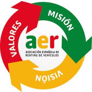 Mision Vision y Valores - AER