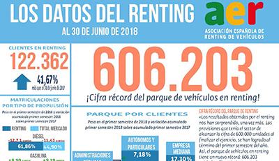 Info datos al 30 junio 2018 cortaweb
