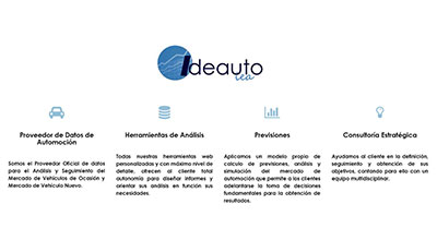 noticia-ideauto-400