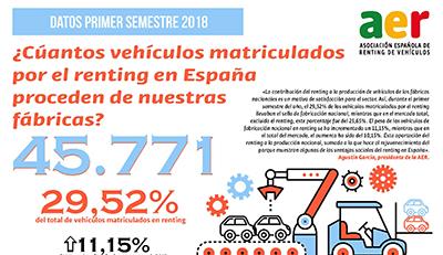 Infografia produccion nacional primer semestre 2018 web