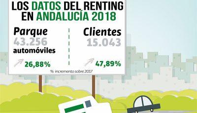 Infografia-Andalucia-2018