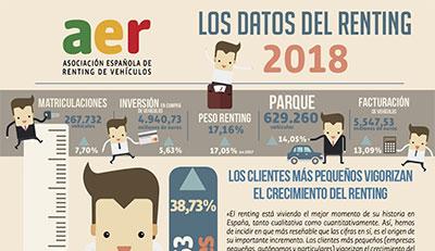 datos-2018