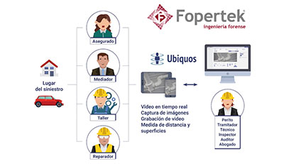 fopertek-colaborador-400