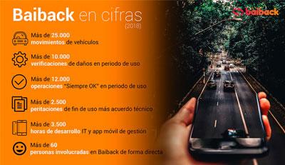 baiback-400