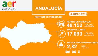 andalucia-400x231