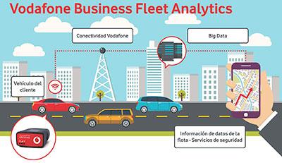 2019-Vodafone-Business-Fleet-Infographic-400