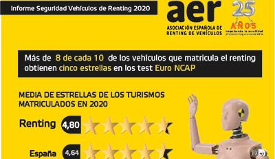 INFO-renting-Euro-NCAP400jpg